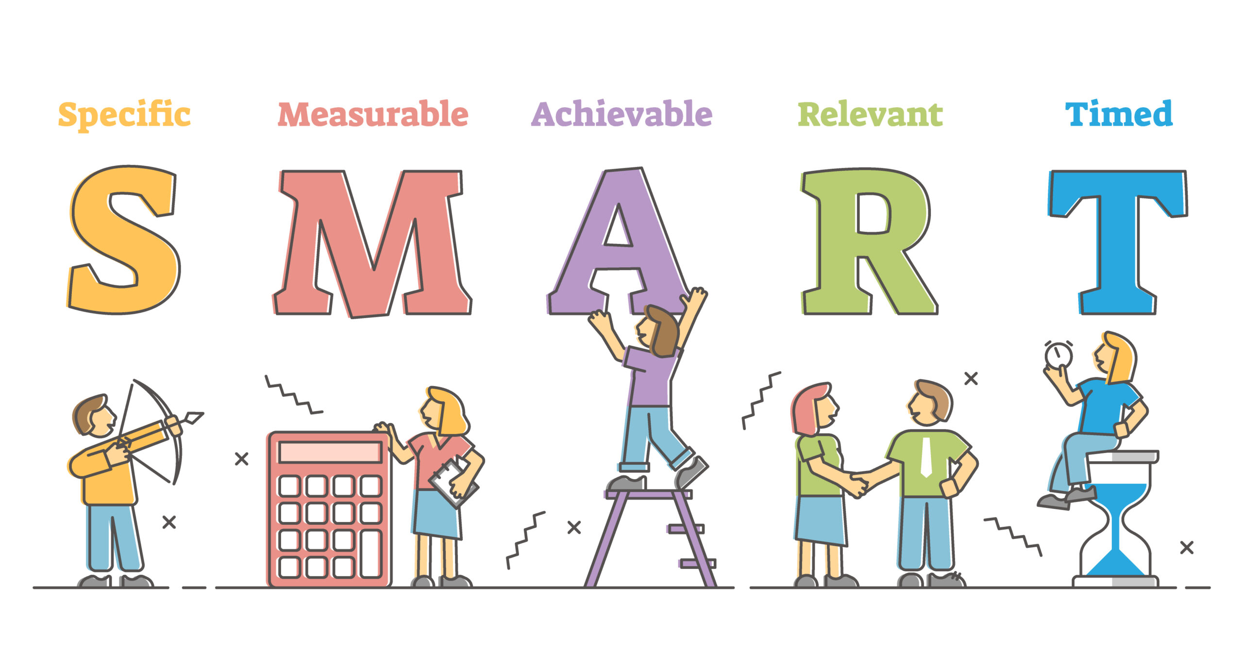 Conheça o método SMART de definição de Metas